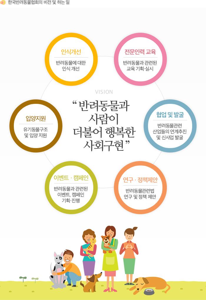 한국반려동물협회 비전 및 하는 일